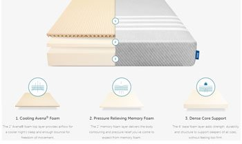 Leesa - Best Mattress For Side Sleepers