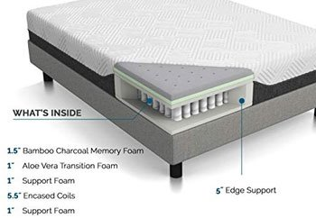 LUCID - Best Memory Foam Mattress for Side Sleepers