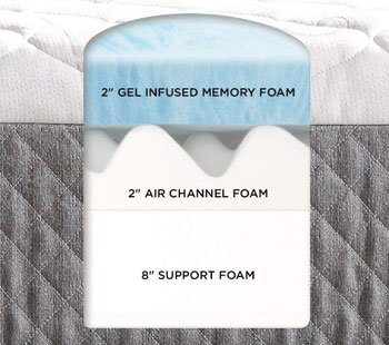 Sleep Innovations Taylor - Best Memory Foam Mattress for Side Sleepers