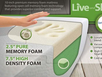 Live and Sleep - Best Memory Foam Mattress