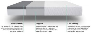 Tuft & Needle - Best Memory Foam Mattress